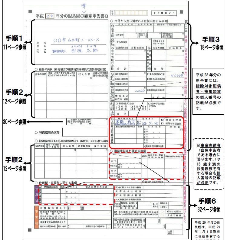 所得税準確定申告(平成28年分)-2