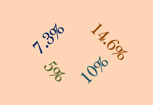 相続税-加算税