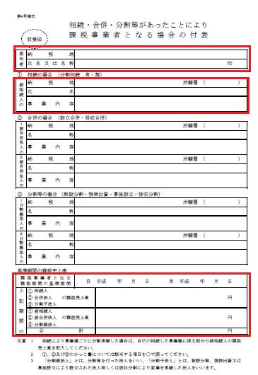 消費税課税事業者届出書 付表