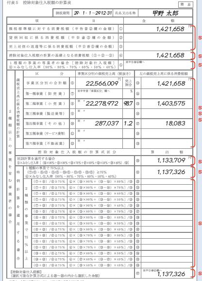 消費税申告書